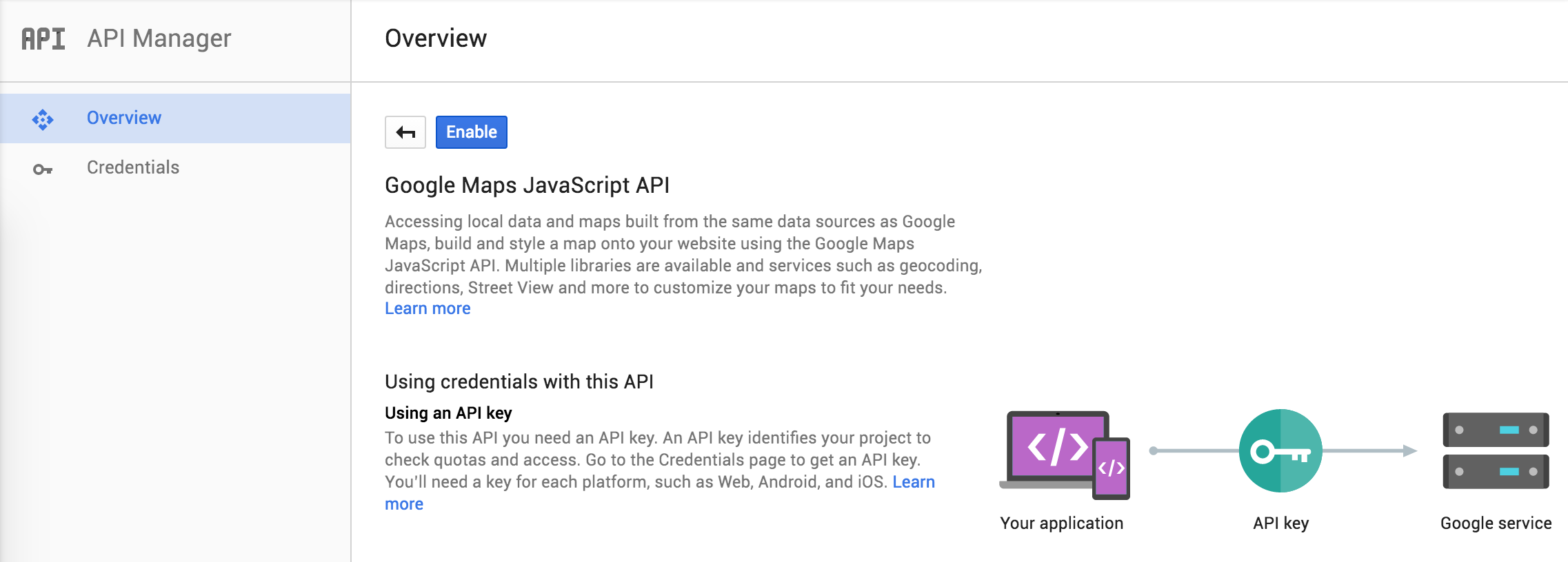 google maps javascript api  overview. setting up your google maps api key  the events calendar